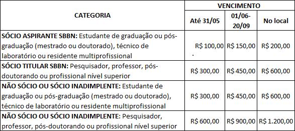 tabela-taxas